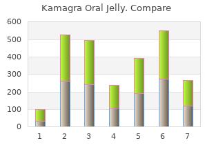 kamagra oral jelly 100 mg on line