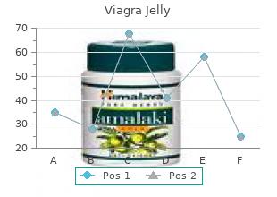 buy discount viagra jelly 100 mg on line