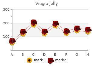 buy viagra jelly 100mg low cost