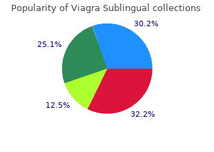 purchase viagra sublingual 100 mg visa