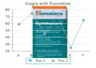 viagra with fluoxetine 100/60 mg lowest price