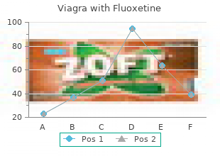 100/60mg viagra with fluoxetine with mastercard