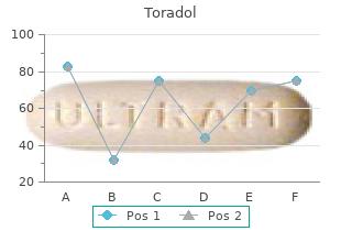 10 mg toradol