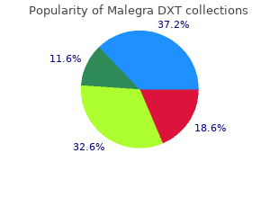 order malegra dxt 130 mg line