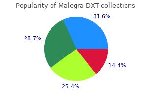 buy 130 mg malegra dxt amex