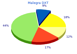 discount malegra dxt 130mg