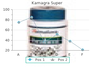 order kamagra super 160 mg overnight delivery
