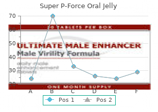 order 160mg super p-force oral jelly with amex