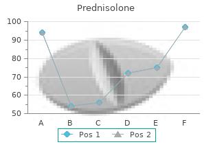 prednisolone 20 mg cheap