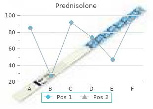 buy generic prednisolone 40 mg online
