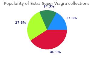 buy 200 mg extra super viagra with visa