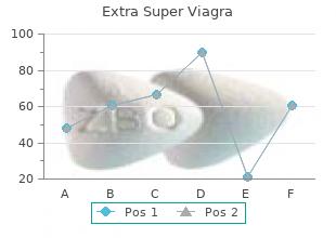 trusted 200mg extra super viagra