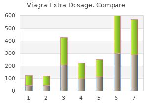 discount viagra extra dosage 150mg with visa