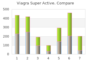 100 mg viagra super active overnight delivery