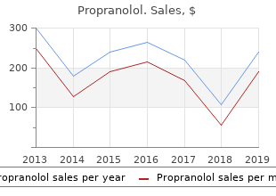 buy cheap propranolol 80 mg on line