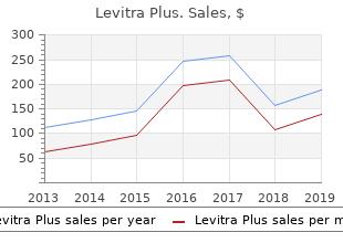 cheap 400 mg levitra plus with visa