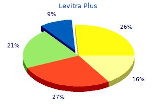 discount 400mg levitra plus amex