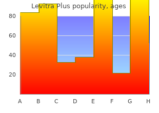 buy levitra plus 400 mg on-line