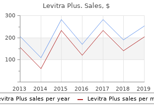purchase levitra plus 400 mg line