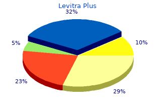 buy levitra plus 400mg line