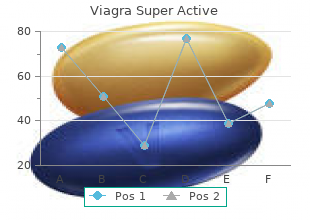 purchase viagra super active 50mg