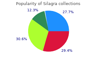 buy silagra 50 mg fast delivery