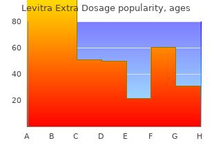 order levitra extra dosage 40mg on-line