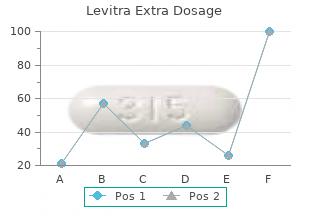 levitra extra dosage 60mg fast delivery