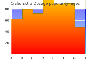 buy cialis extra dosage 50mg with amex