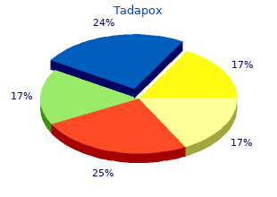 purchase tadapox 80mg without prescription