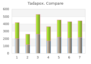 buy cheap tadapox 80mg on-line