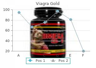 buy discount viagra gold 800 mg on line
