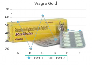 cheap 800 mg viagra gold with amex