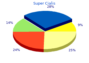 80mg super cialis overnight delivery