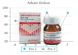 discount advair diskus 100 mcg fast delivery