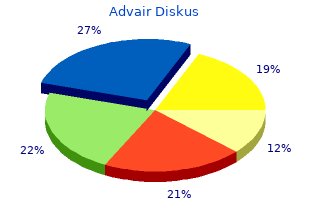 100mcg advair diskus overnight delivery