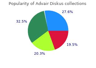 advair diskus 100 mcg overnight delivery