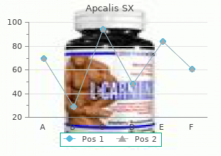 generic apcalis sx 20 mg fast delivery