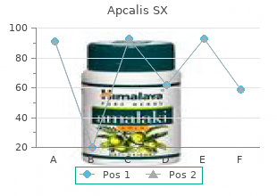 apcalis sx 20 mg with amex