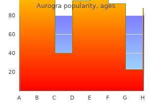 purchase aurogra 100mg with visa
