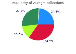 discount aurogra 100mg on line