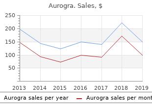 order aurogra 100 mg mastercard