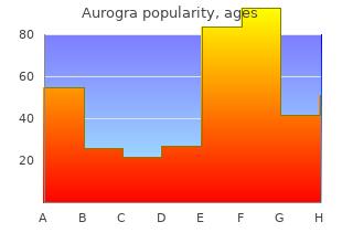 cheap 100mg aurogra free shipping