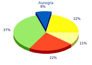 order 100mg aurogra visa