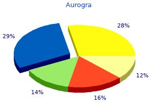 aurogra 100mg low price