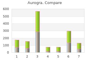 buy aurogra 100mg on line