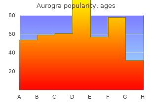 100 mg aurogra free shipping