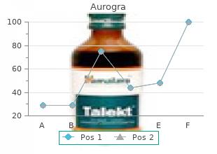 purchase aurogra 100 mg online
