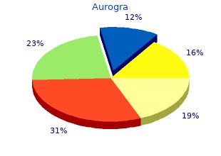 discount aurogra 100 mg line
