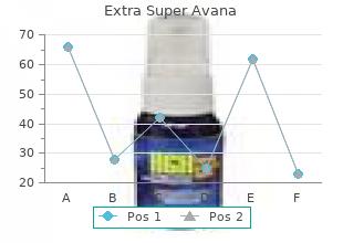 purchase 260 mg extra super avana visa
